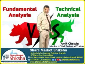 Fundamental Analysis and Technical Analysis
