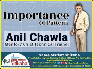 Importance of Pattern