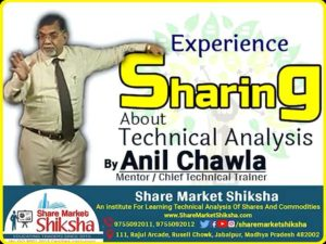 Technical Analysis Experience Sharing