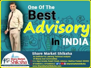 Best Technical Analysis Advisory India